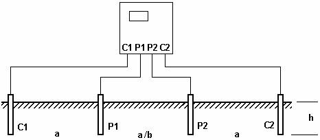 zwdc-1001e自动抗干扰大地网电阻测量仪